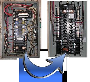 Electric Panel Upgrade Service in Sun City AZ
